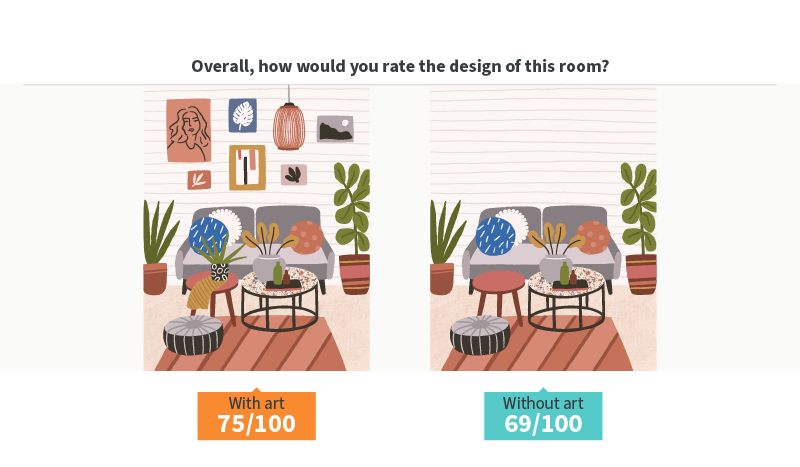 Rate the design of this room with and without art